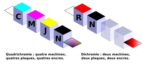 Impression_offset.CMJN-RN
