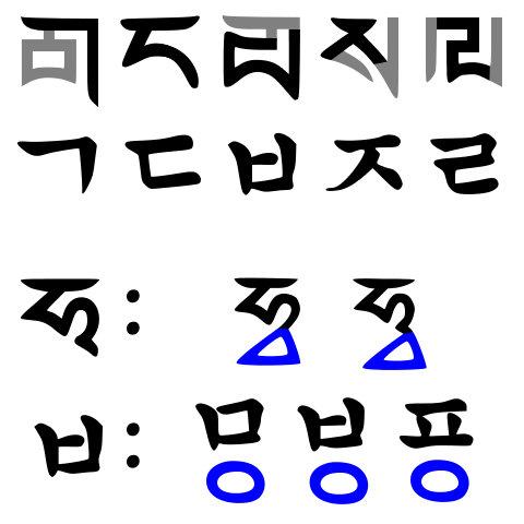 Phagspa-Hangul_comparison